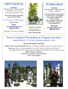 Open House and TG Workshop